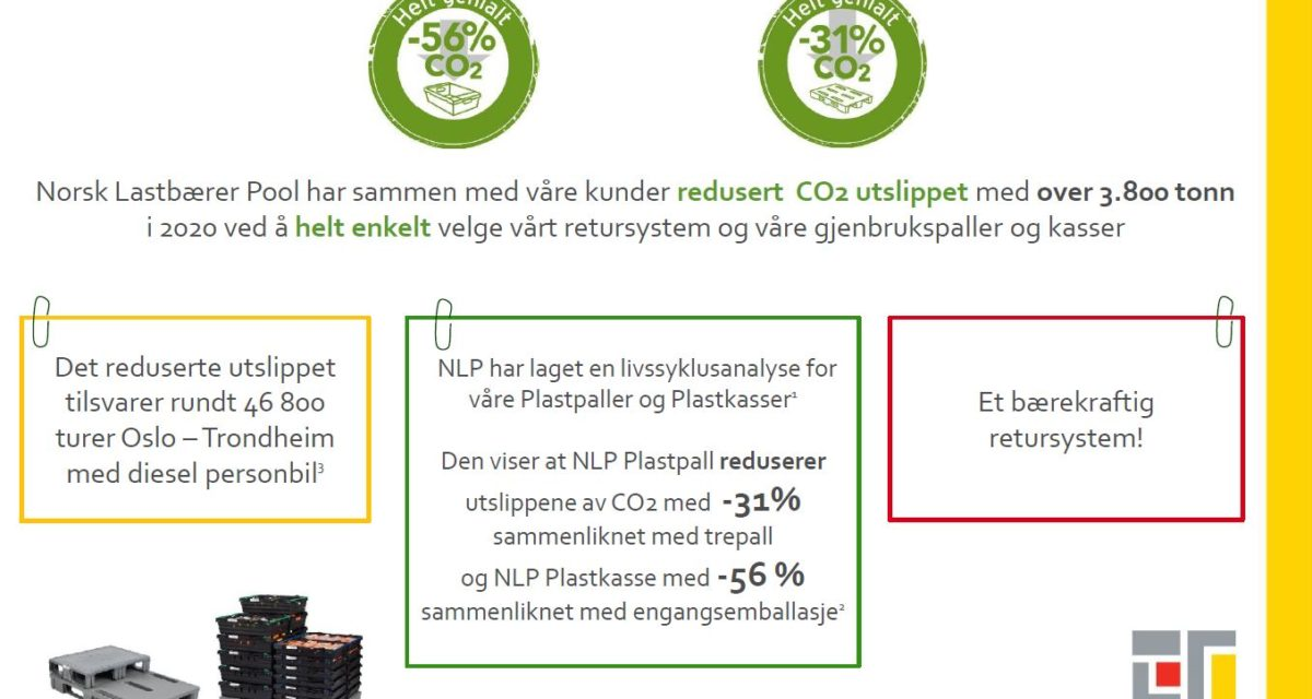 NLP miljøsertifikat/diplom 2020